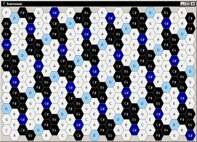 Harmonic Table screenshot