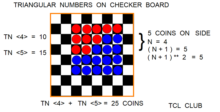 Triangular Number Multiplication Study checkerboard small