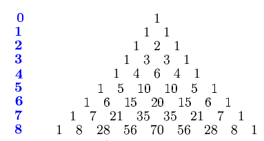 Triangular Number Multiplication pascal
