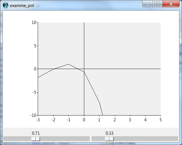 picture inspecting polynomial