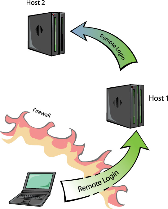 https://wiki.tcl-lang.org/_repo/diagram_2_outlines.jpg