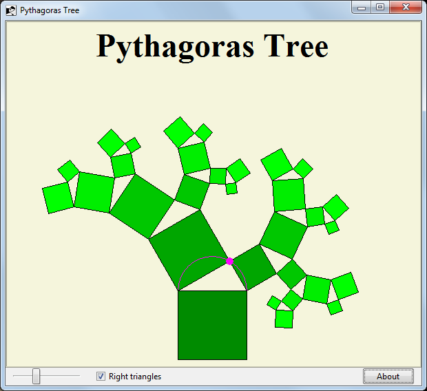 https://wiki.tcl-lang.org/_repo/wiki_images/pythagorasTree.png